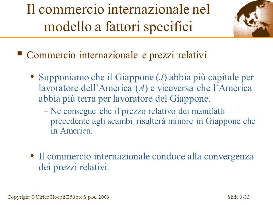 Slide 3-32Copyright © Ulrico Hoepli Editore S.p.A. 2003 Risorse e offerta relativa Quali sono gli effetti della dotazione di capitale sui livelli di p