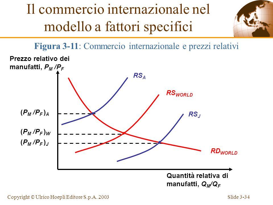 Slide 3-33Copyright © Ulrico Hoepli Editore S.p.A. 2003 Commercio internazionale e prezzi relativi Supponiamo che il Giappone (J) abbia più capitale p