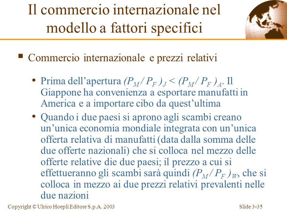 Slide 3-34Copyright © Ulrico Hoepli Editore S.p.A. 2003 Quantità relativa di manufatti, Q M /Q F Prezzo relativo dei manufatti, P M /P F (P M /P F ) W