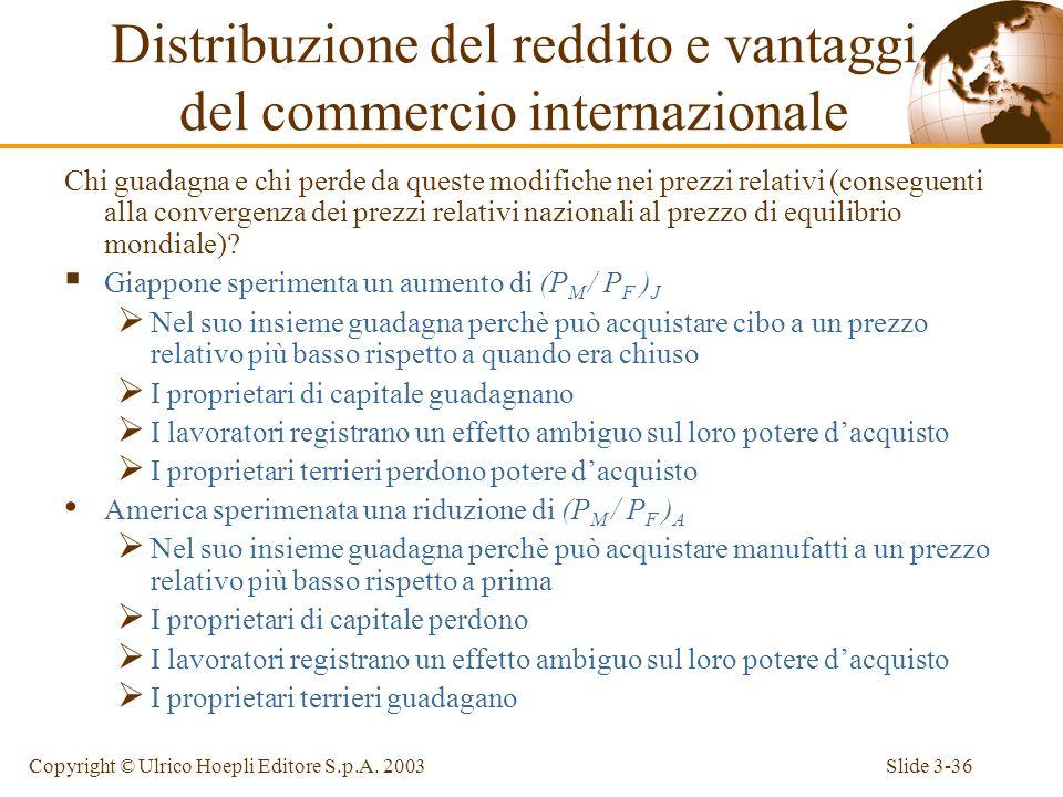 Slide 3-35Copyright © Ulrico Hoepli Editore S.p.A. 2003 Commercio internazionale e prezzi relativi Prima dellapertura (P M / P F ) J < (P M / P F ) A.