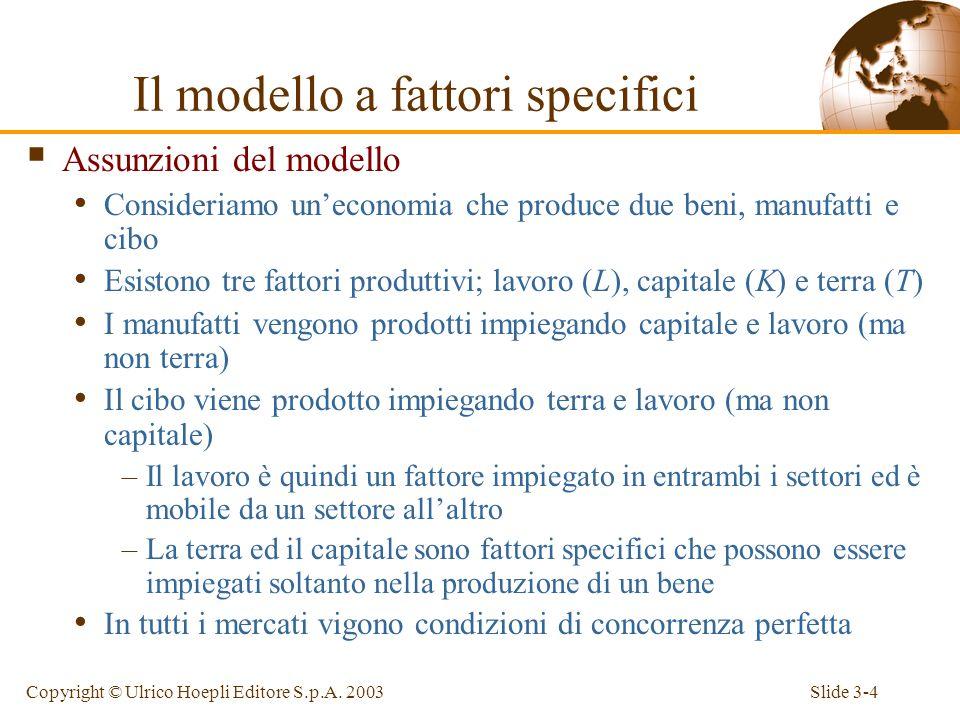 Slide 3-3Copyright © Ulrico Hoepli Editore S.p.A. 2003 Introduzione Ciò che non fa vedere il modello ricardiano è che il commercio internazionale può