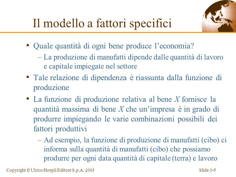 Slide 3-4Copyright © Ulrico Hoepli Editore S.p.A. 2003 Assunzioni del modello Consideriamo uneconomia che produce due beni, manufatti e cibo Esistono
