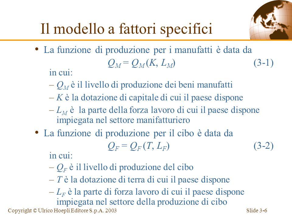 Slide 3-5Copyright © Ulrico Hoepli Editore S.p.A. 2003 Quale quantità di ogni bene produce leconomia? –La produzione di manufatti dipende dalle quanti