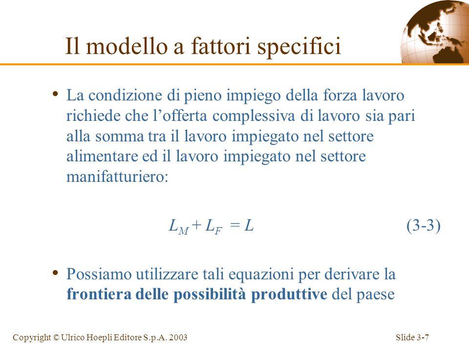 Slide 3-6Copyright © Ulrico Hoepli Editore S.p.A. 2003 La funzione di produzione per i manufatti è data da Q M = Q M (K, L M ) (3-1) in cui: –Q M è il