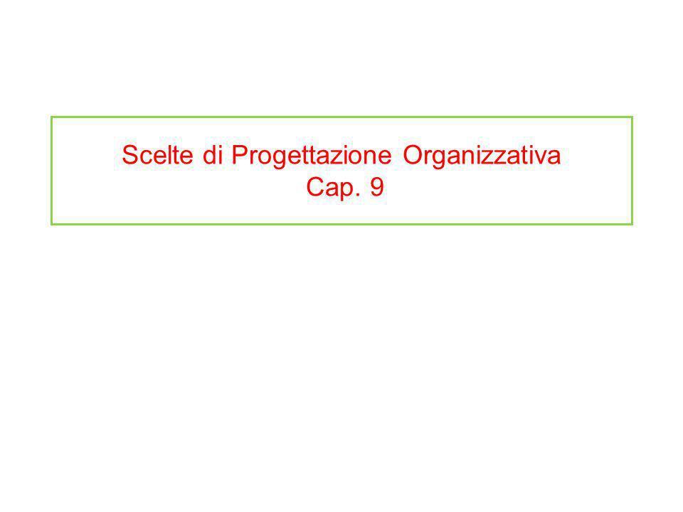 Scelte di progettazione dellorganizzazione del lavoro delle persone microstruttura Approccio taylorista- fordista (specializzazione del lavoro) Approccio organicista (arricchimento- allargamento dei compiti) Approccio socio-tecnico (gruppi semi-autonomi di lavoro; team work)