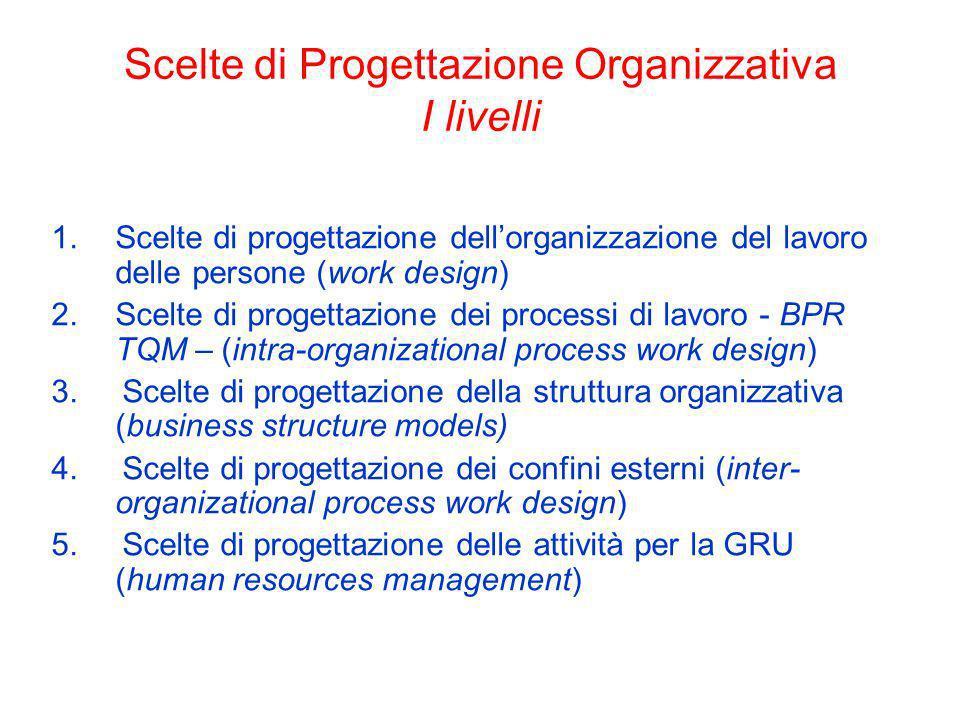 Scelte di Progettazione Organizzativa I livelli 1.Scelte di progettazione dellorganizzazione del lavoro delle persone (work design) 2.Scelte di proget