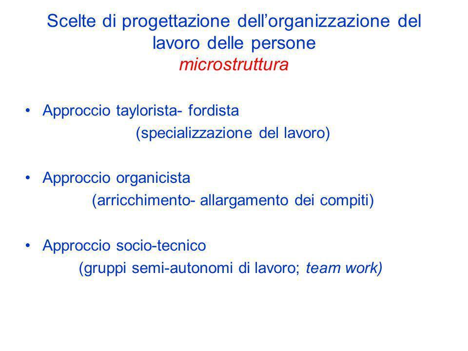 Scelte di progettazione dellorganizzazione del lavoro delle persone microstruttura Approccio taylorista- fordista (specializzazione del lavoro) Approc