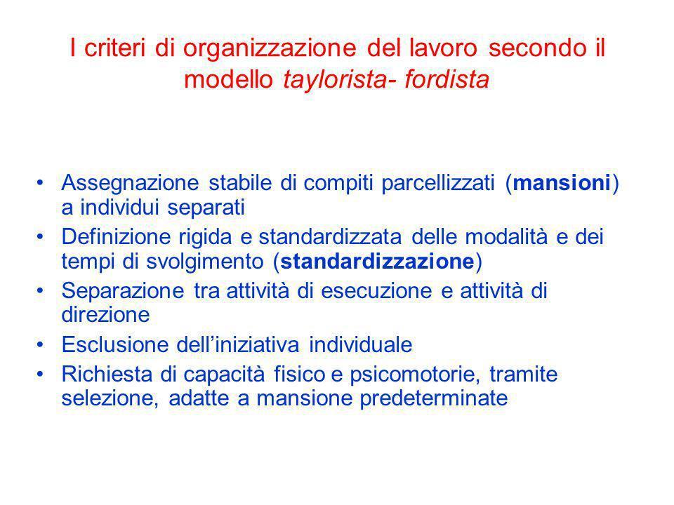 I criteri di organizzazione del lavoro secondo il modello taylorista- fordista Assegnazione stabile di compiti parcellizzati (mansioni) a individui se