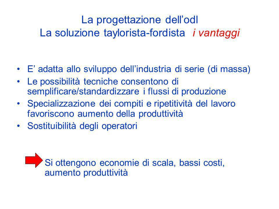 La progettazione dellodl La soluzione taylorista-fordista i vantaggi E adatta allo sviluppo dellindustria di serie (di massa) Le possibilità tecniche