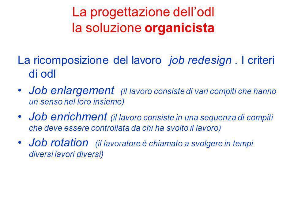 La progettazione dellodl la soluzione organicista La ricomposizione del lavoro job redesign. I criteri di odl Job enlargement (il lavoro consiste di v
