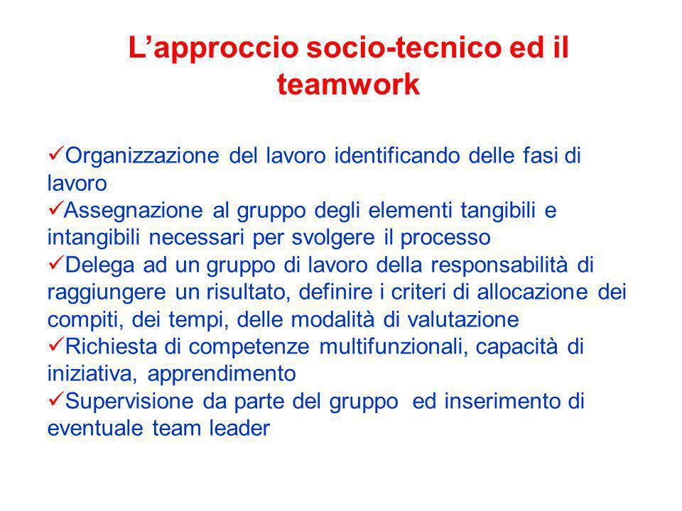 Lapproccio socio-tecnico ed il teamwork Organizzazione del lavoro identificando delle fasi di lavoro Assegnazione al gruppo degli elementi tangibili e