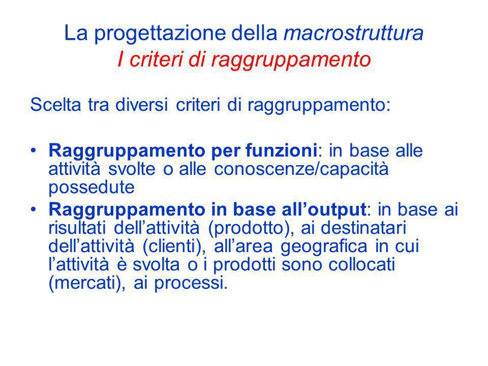 La progettazione della macrostruttura I criteri di raggruppamento Scelta tra diversi criteri di raggruppamento: Raggruppamento per funzioni: in base a