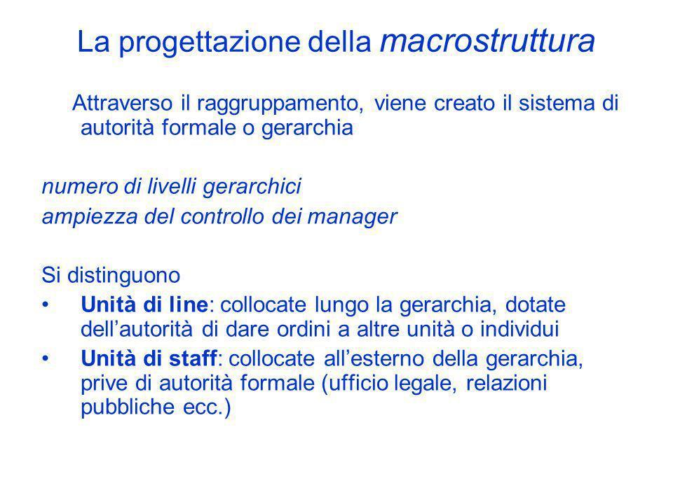La progettazione della macrostruttura Attraverso il raggruppamento, viene creato il sistema di autorità formale o gerarchia numero di livelli gerarchi