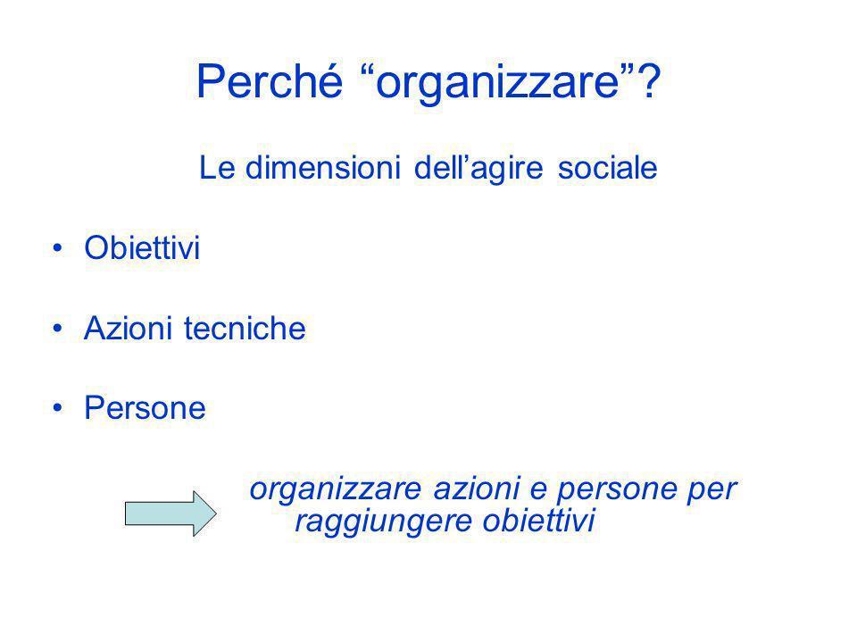 Perché organizzare? Le dimensioni dellagire sociale Obiettivi Azioni tecniche Persone organizzare azioni e persone per raggiungere obiettivi