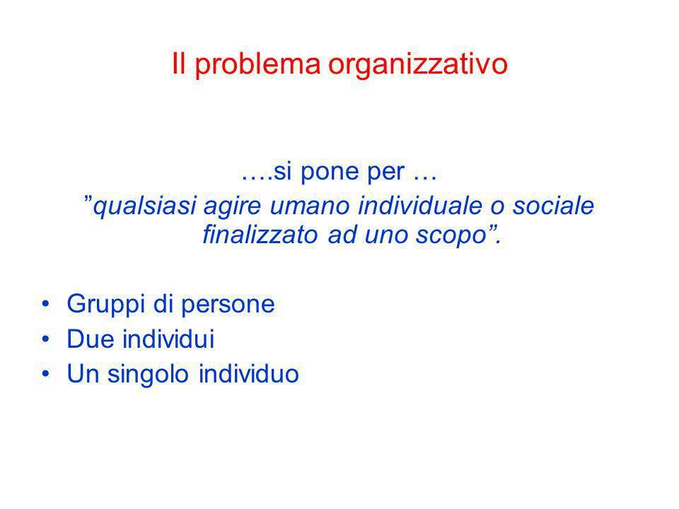 Il problema organizzativo ….si pone per … qualsiasi agire umano individuale o sociale finalizzato ad uno scopo. Gruppi di persone Due individui Un sin