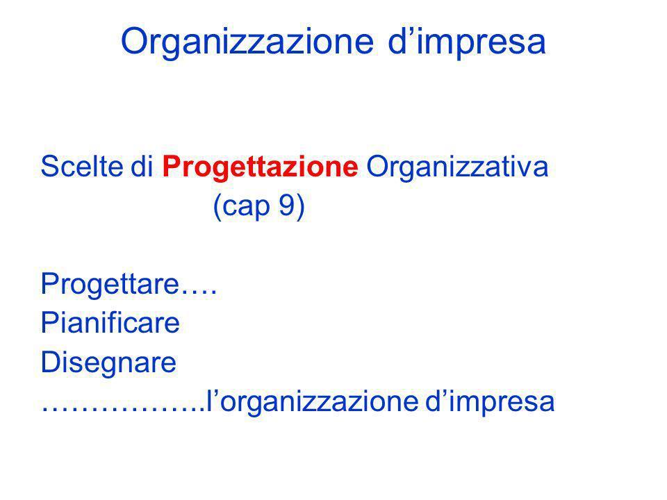 Organizzazione dimpresa Scelte di Progettazione Organizzativa (cap 9) Progettare…. Pianificare Disegnare ……………..lorganizzazione dimpresa