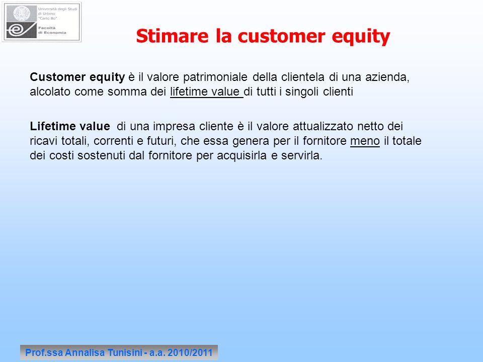 Prof.ssa Annalisa Tunisini - a.a. 2010/2011 Stimare la customer equity Customer equity è il valore patrimoniale della clientela di una azienda, alcola