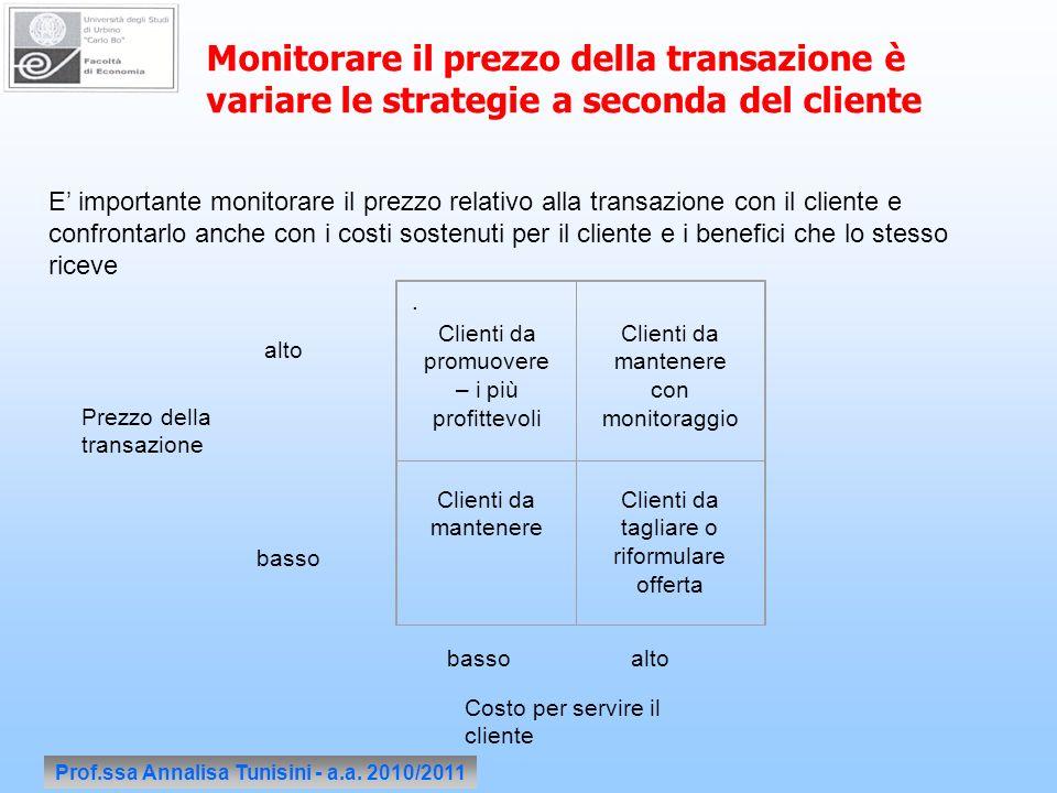 Prof.ssa Annalisa Tunisini - a.a. 2010/2011 Monitorare il prezzo della transazione è variare le strategie a seconda del cliente E importante monitorar