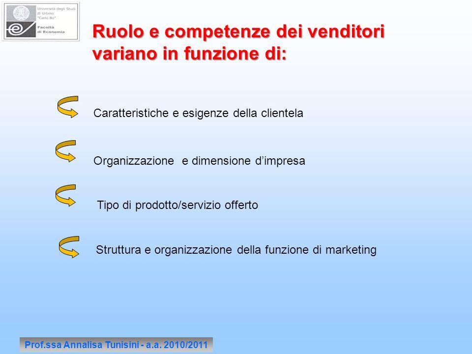Prof.ssa Annalisa Tunisini - a.a. 2010/2011 Ruolo e competenze dei venditori variano in funzione di: Caratteristiche e esigenze della clientela Organi