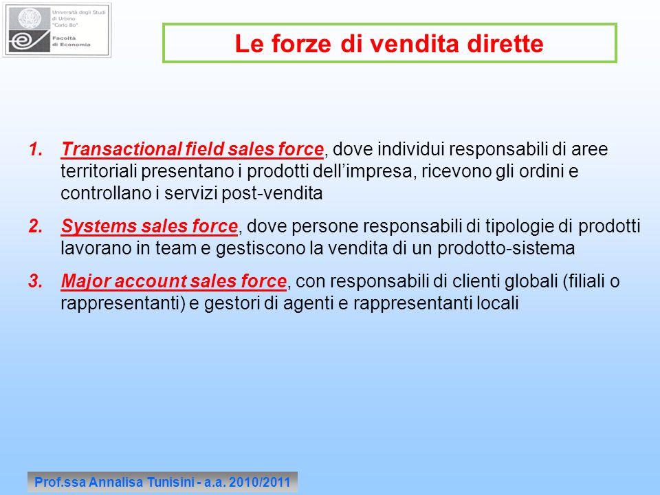 Prof.ssa Annalisa Tunisini - a.a. 2010/2011 1.Transactional field sales force, dove individui responsabili di aree territoriali presentano i prodotti