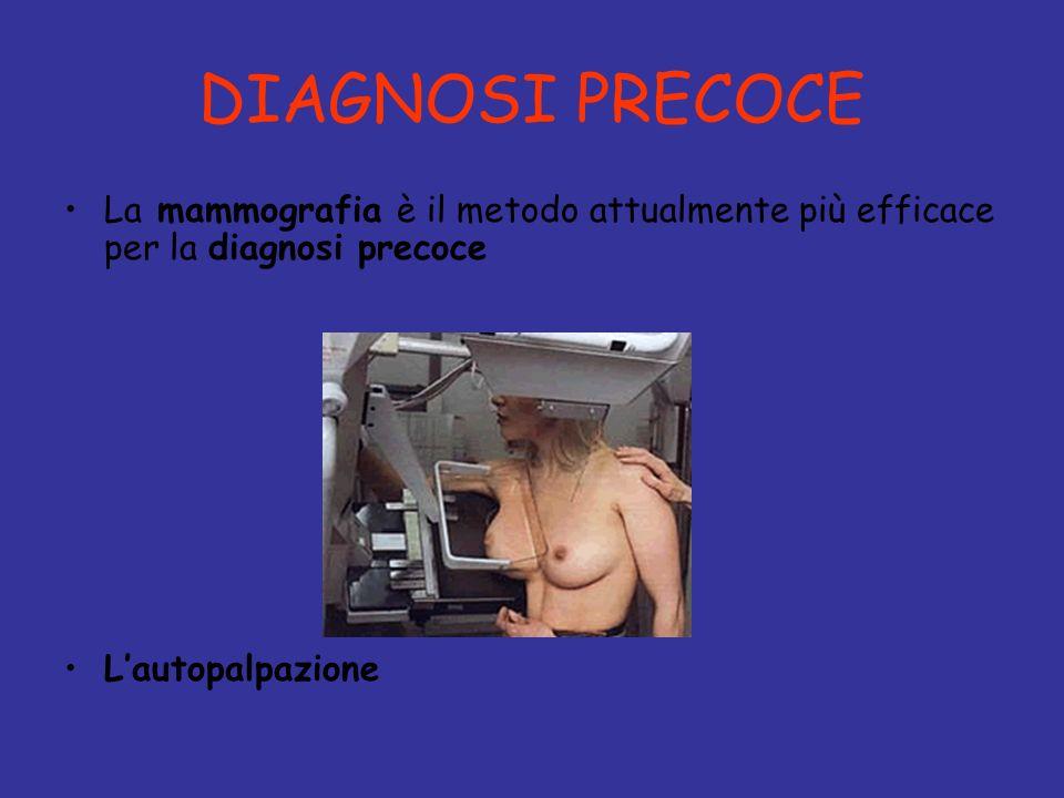 DIAGNOSI PRECOCE La mammografia è il metodo attualmente più efficace per la diagnosi precoce Lautopalpazione
