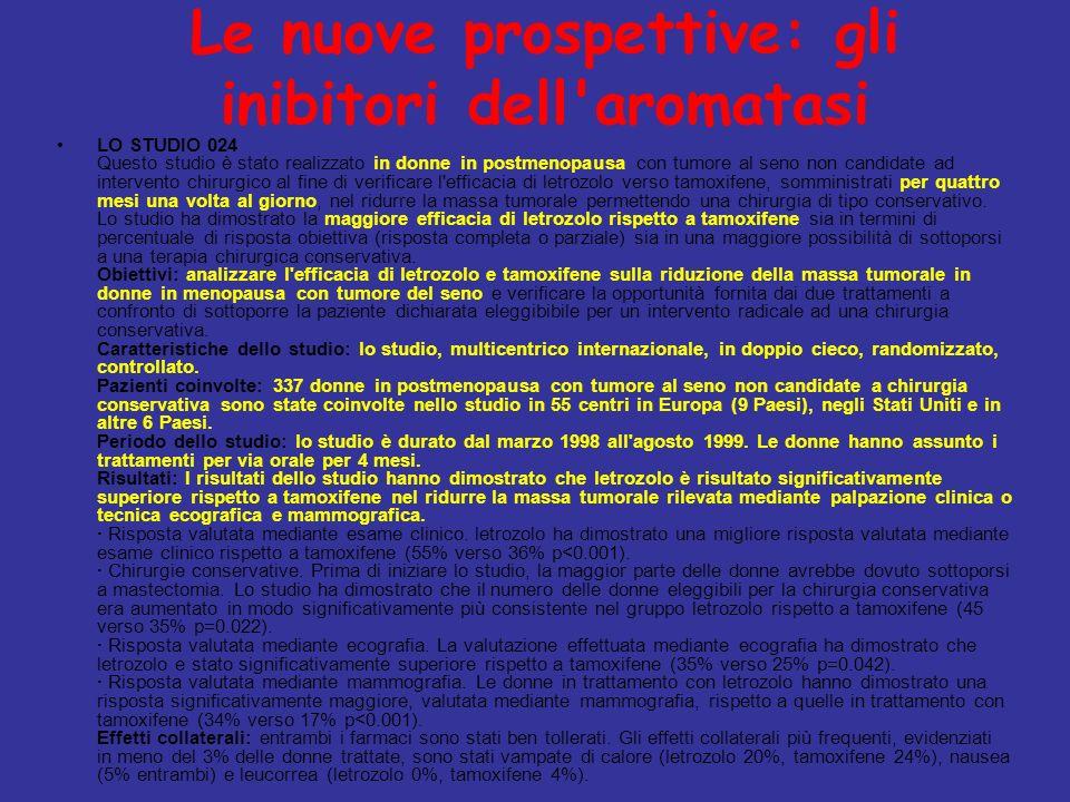 Le nuove prospettive: gli inibitori dell'aromatasi LO STUDIO 024 Questo studio è stato realizzato in donne in postmenopausa con tumore al seno non can