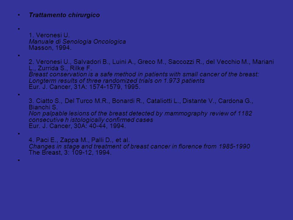 Trattamento chirurgico 1. Veronesi U. Manuale di Senologia Oncologica Masson, 1994. 2. Veronesi U., Salvadori B., Luini A., Greco M., Saccozzi R., del