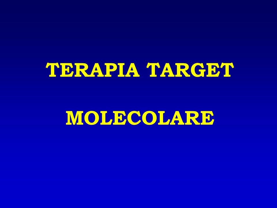 Terapia target molecolare: razionale Molteplici difetti genetici coinvolti nelloncogenesi Troppi target per una terapia molecolare efficace .