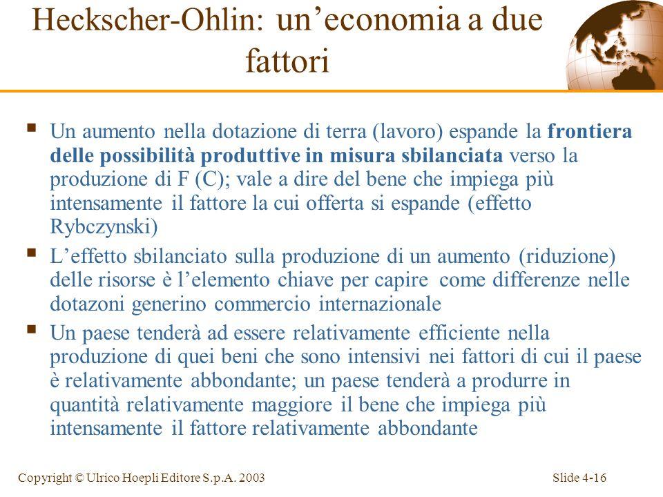 Slide 4-16Copyright © Ulrico Hoepli Editore S.p.A.