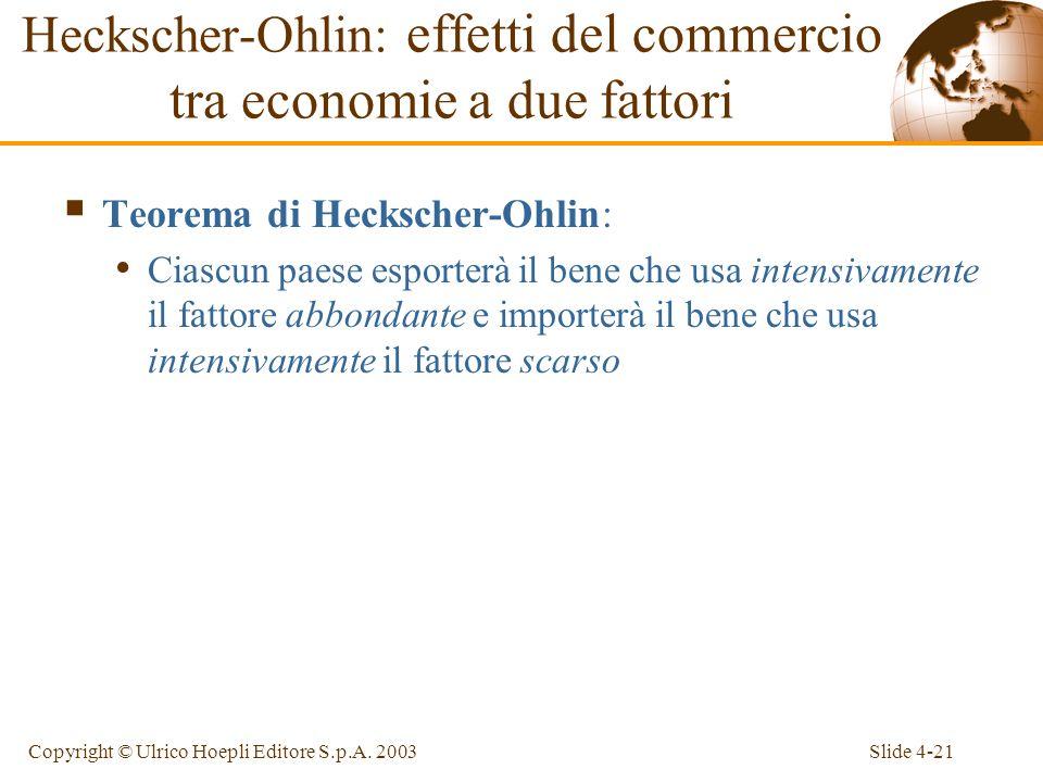 Slide 4-21Copyright © Ulrico Hoepli Editore S.p.A.