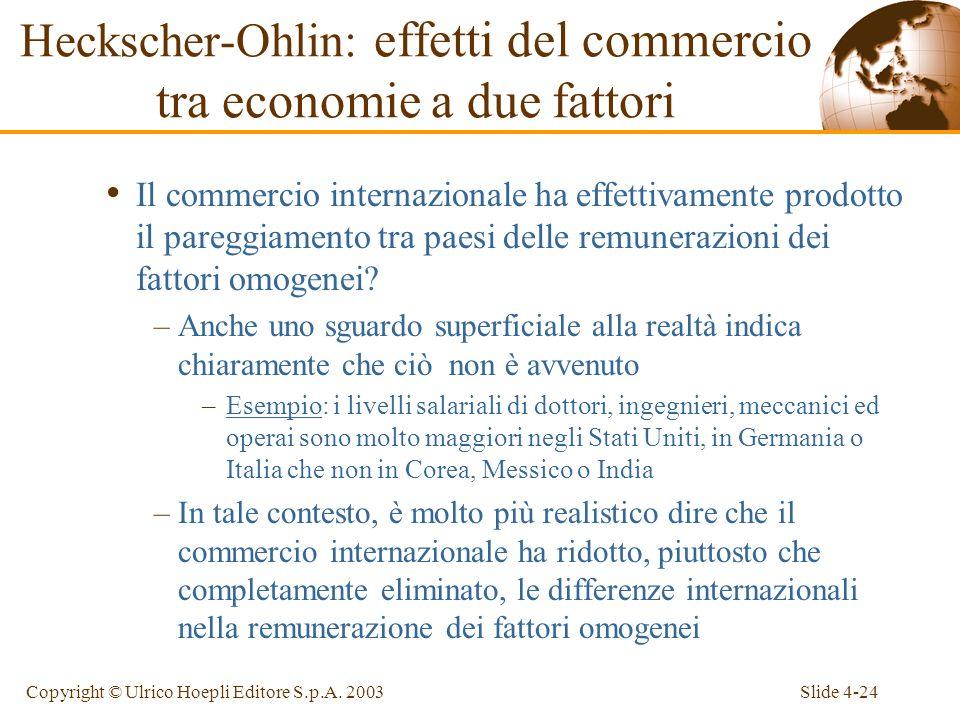 Slide 4-24Copyright © Ulrico Hoepli Editore S.p.A.