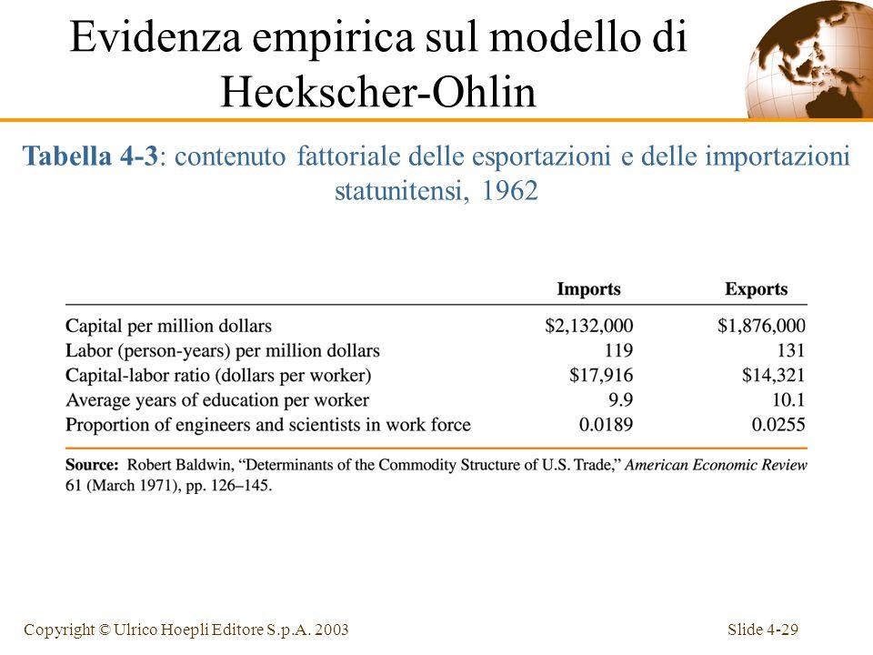 Slide 4-29Copyright © Ulrico Hoepli Editore S.p.A.