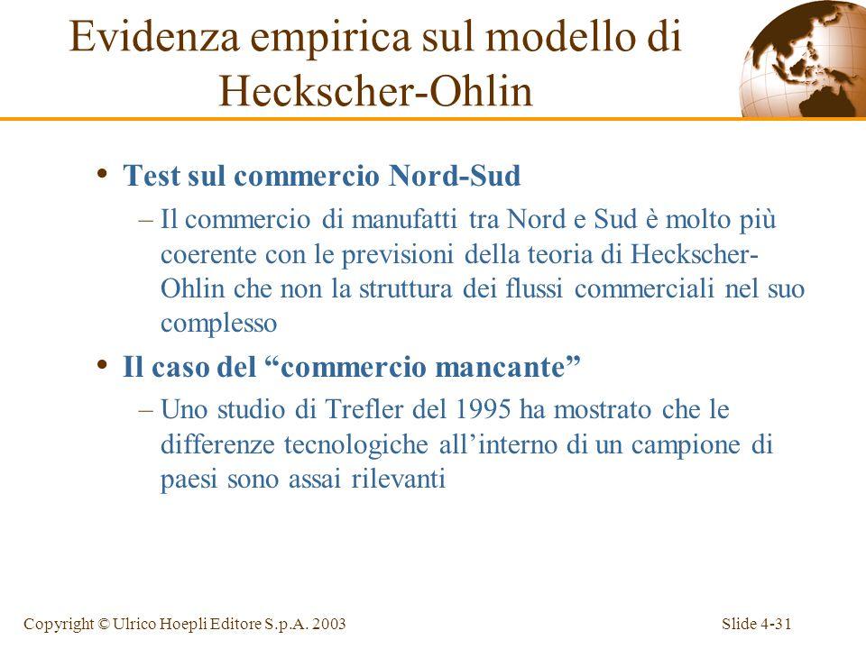 Slide 4-31Copyright © Ulrico Hoepli Editore S.p.A.