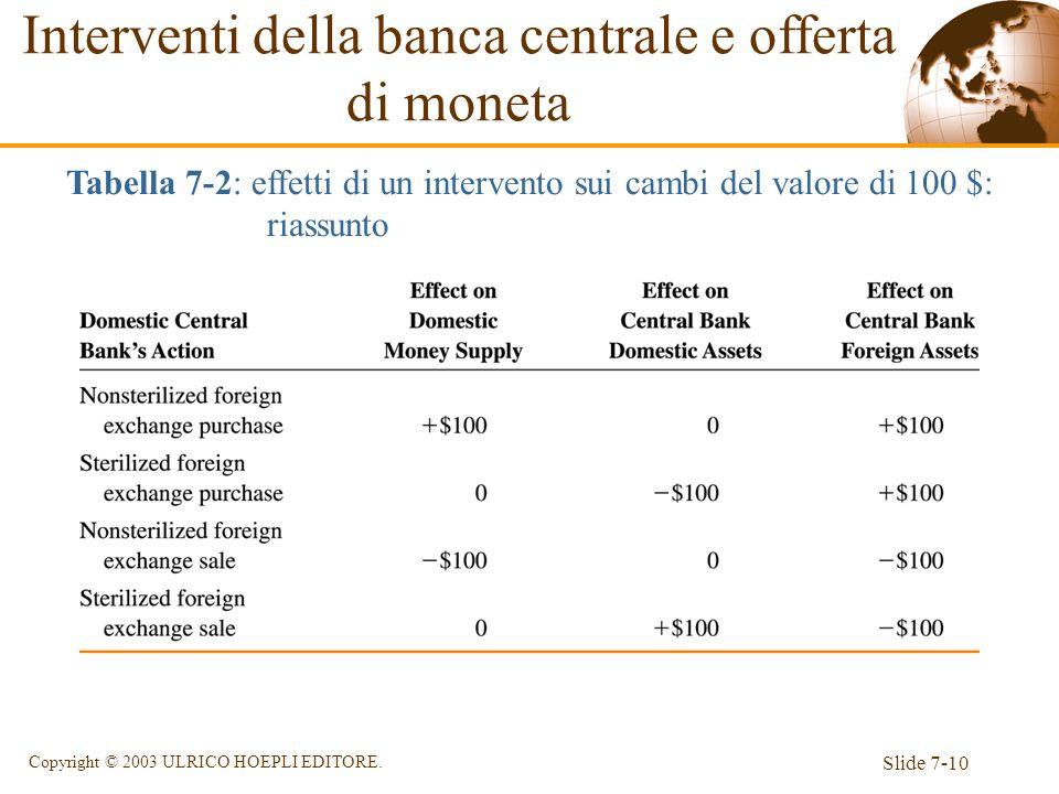 Slide 7-10 Copyright © 2003 ULRICO HOEPLI EDITORE. Tabella 7-2: effetti di un intervento sui cambi del valore di 100 $: riassunto Interventi della ban