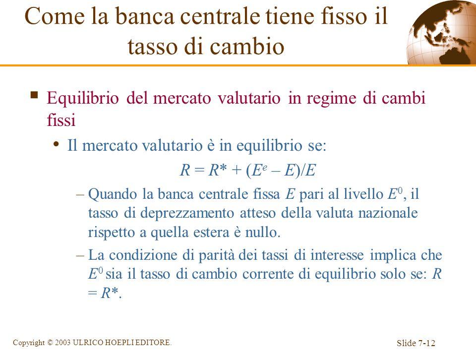 Slide 7-12 Copyright © 2003 ULRICO HOEPLI EDITORE. Come la banca centrale tiene fisso il tasso di cambio Equilibrio del mercato valutario in regime di