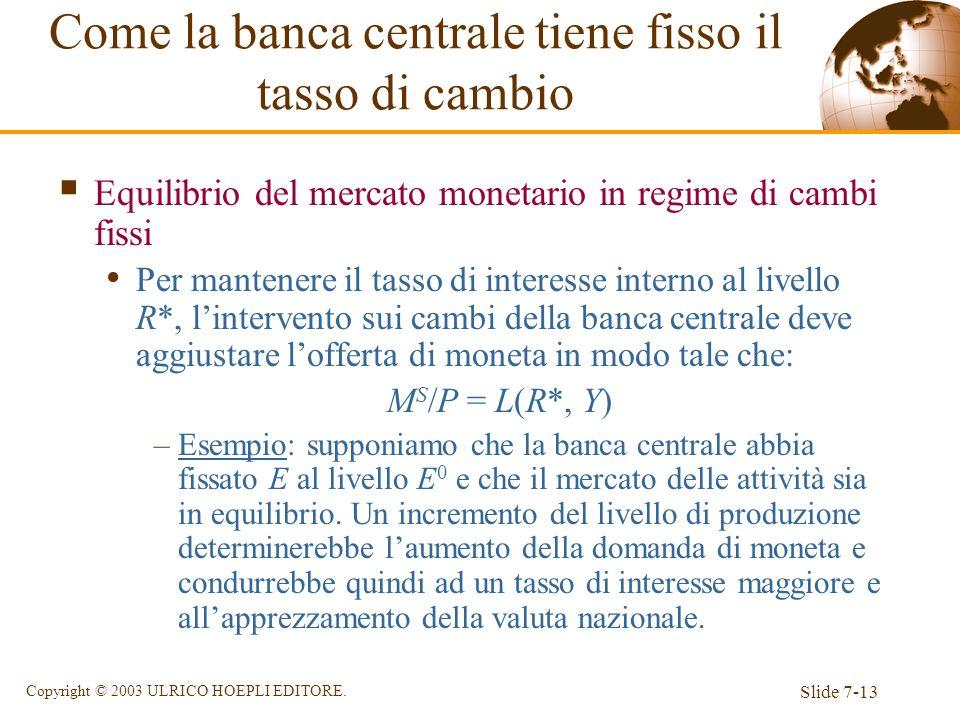 Slide 7-13 Copyright © 2003 ULRICO HOEPLI EDITORE. Equilibrio del mercato monetario in regime di cambi fissi Per mantenere il tasso di interesse inter