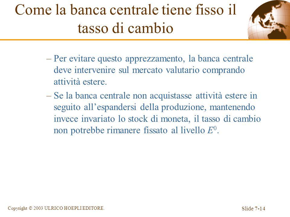 Slide 7-14 Copyright © 2003 ULRICO HOEPLI EDITORE. –Per evitare questo apprezzamento, la banca centrale deve intervenire sul mercato valutario compran