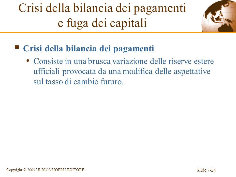 Slide 7-24 Copyright © 2003 ULRICO HOEPLI EDITORE. Crisi della bilancia dei pagamenti e fuga dei capitali Crisi della bilancia dei pagamenti Consiste