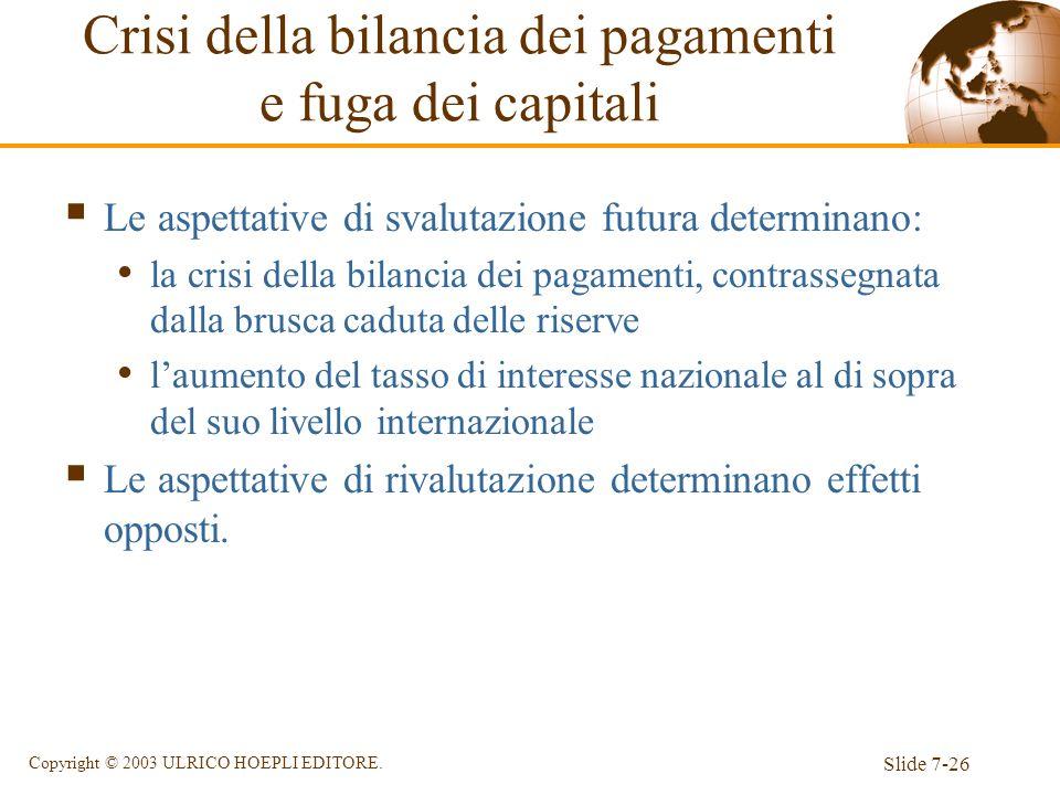 Slide 7-26 Copyright © 2003 ULRICO HOEPLI EDITORE. Le aspettative di svalutazione futura determinano: la crisi della bilancia dei pagamenti, contrasse