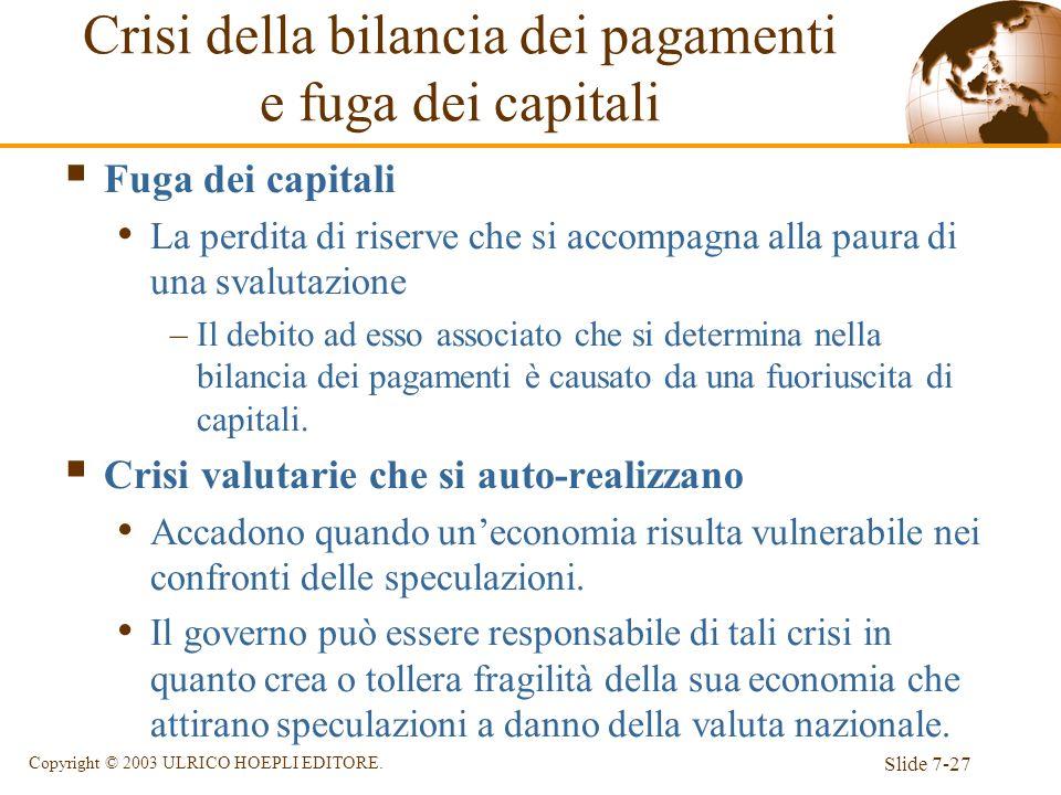 Slide 7-27 Copyright © 2003 ULRICO HOEPLI EDITORE. Fuga dei capitali La perdita di riserve che si accompagna alla paura di una svalutazione –Il debito