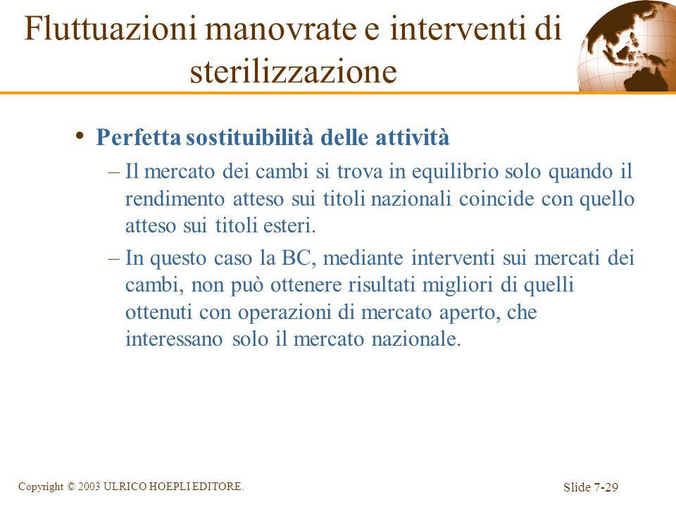 Slide 7-29 Copyright © 2003 ULRICO HOEPLI EDITORE. Perfetta sostituibilità delle attività –Il mercato dei cambi si trova in equilibrio solo quando il