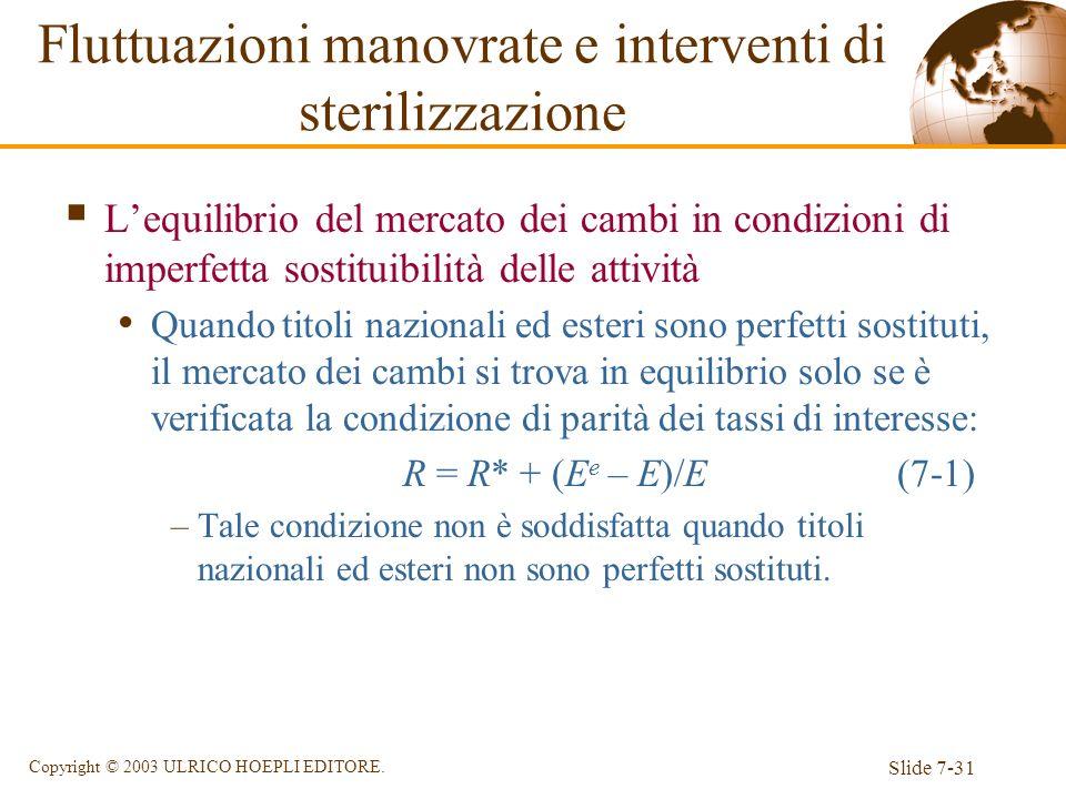 Slide 7-31 Copyright © 2003 ULRICO HOEPLI EDITORE. Lequilibrio del mercato dei cambi in condizioni di imperfetta sostituibilità delle attività Quando