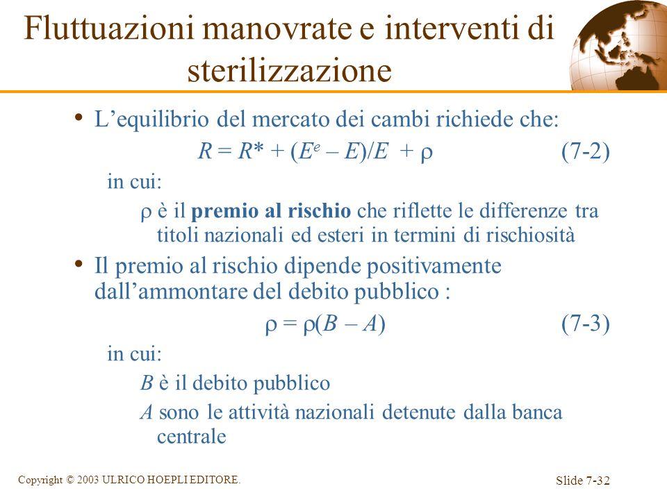 Slide 7-32 Copyright © 2003 ULRICO HOEPLI EDITORE. Lequilibrio del mercato dei cambi richiede che: R = R* + (E e – E)/E + (7-2) in cui: è il premio al