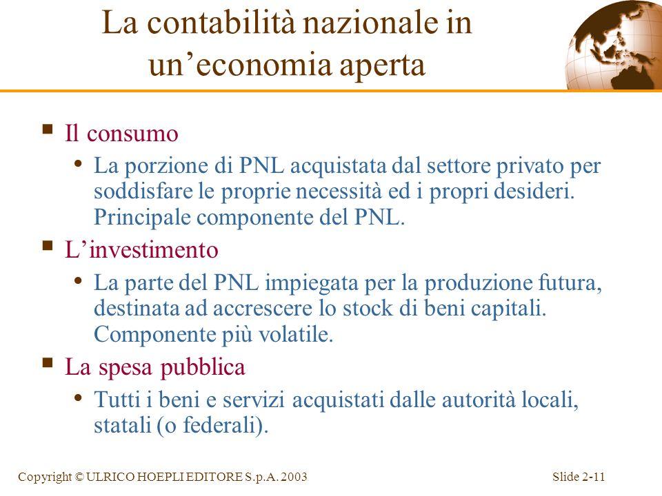 Slide 2-10Copyright © ULRICO HOEPLI EDITORE S.p.A. 2003 Prodotto Interno Lordo (PIL) Misura il volume della produzione finale allinterno entro i confi