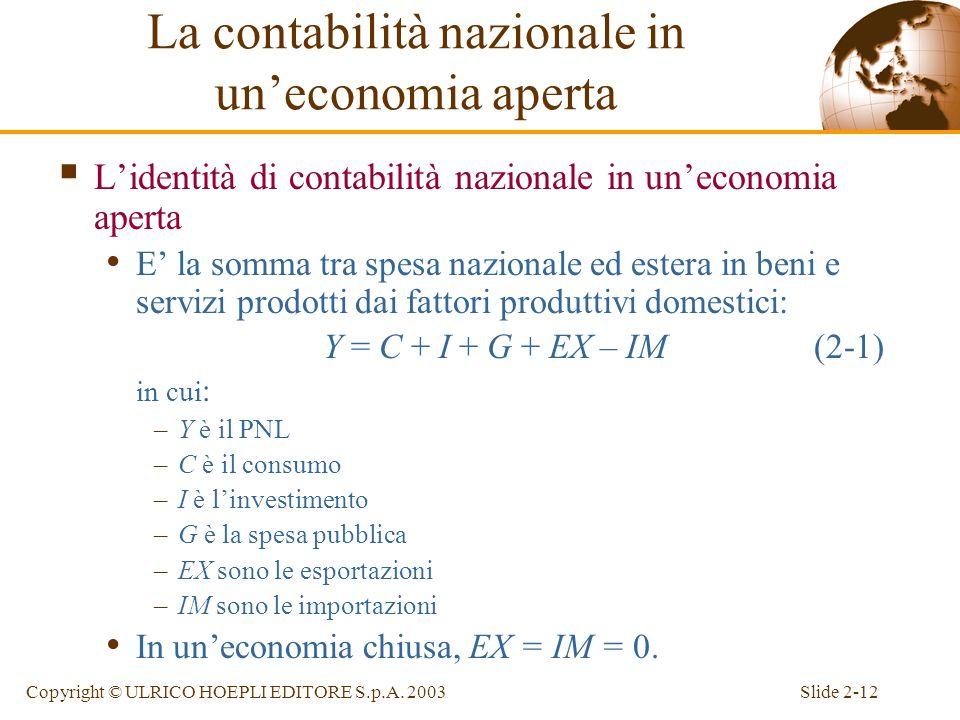 Slide 2-11Copyright © ULRICO HOEPLI EDITORE S.p.A. 2003 La contabilità nazionale in uneconomia aperta Il consumo La porzione di PNL acquistata dal set