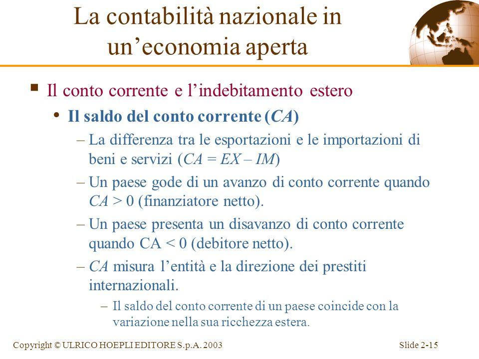 Slide 2-14Copyright © ULRICO HOEPLI EDITORE S.p.A. 2003 Tabella 2-1: il sistema dei conti del reddito per leconomia aperta di Agraria (tonnellate di g
