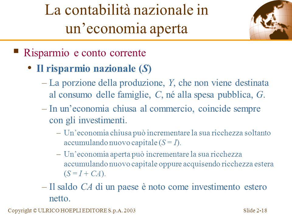 Slide 2-17Copyright © ULRICO HOEPLI EDITORE S.p.A. 2003 Figura 2-2: il saldo del conto corrente e la posizione netta della ricchezza degli Stati Uniti