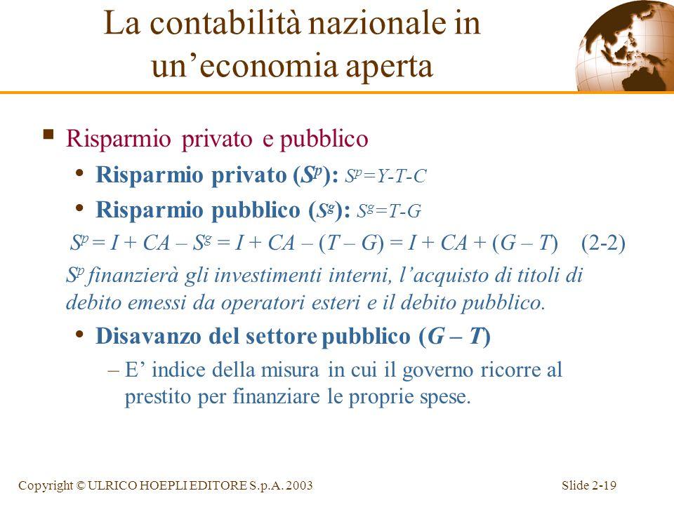Slide 2-18Copyright © ULRICO HOEPLI EDITORE S.p.A. 2003 Risparmio e conto corrente Il risparmio nazionale (S) –La porzione della produzione, Y, che no