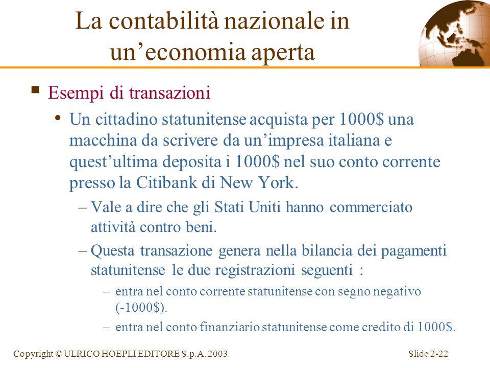 Slide 2-21Copyright © ULRICO HOEPLI EDITORE S.p.A. 2003 La bilancia dei pagamenti La bilancia dei pagamenti di un paese registra sia gli esborso effet