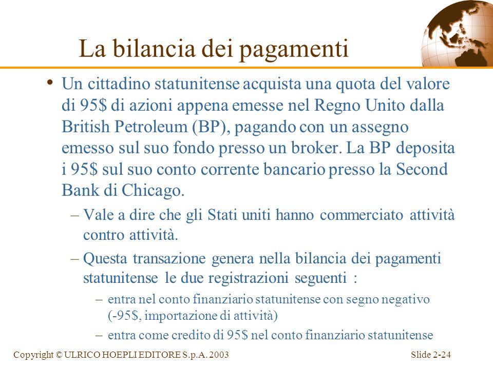 Slide 2-23Copyright © ULRICO HOEPLI EDITORE S.p.A. 2003 Un cittadino statunitense paga con carta di credito VISA 200$ per una cena in un ristorante fr